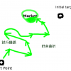 【妄想】テクノロジーの発展 アメリカ・中国と、日本の違い【何が違うんだ?】