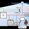 【DIY】農業ICTのオープンソース 農具になるにはDIYでやれなきゃ浸透しないよなぁ【Raspberry Piなど】