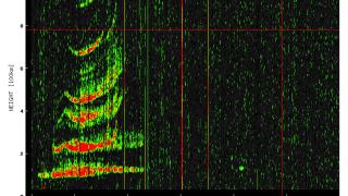 【電離層と地震】本当かどうかはおいておいて・・・25日ごろから低い周波数で電離層ができてる。。【スポラディックE層】