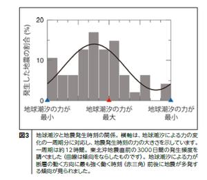 %e6%9c%88%e3%81%ae%e6%ba%80%e3%81%a1%e6%ac%a0%e3%81%91