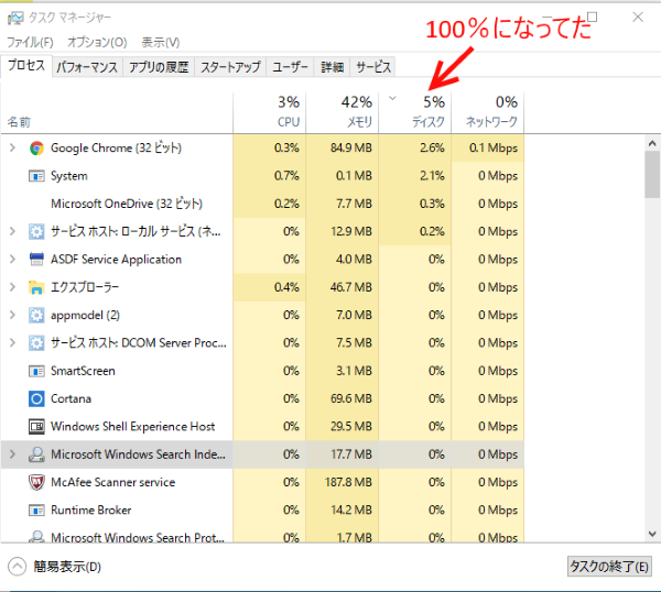 windows10 ディスク 使用 率 100