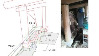 【DIYクリエーターズ】空中ログ裏の排水および柱作り直しの工程を考えてみた【イメージ】