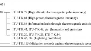 【電磁波セキュリティ】EMP攻撃で「文明」は崩壊!?産経新聞の記事 スマート社会にするためには適正な強さが必要です【IEMI】