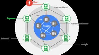 【Cloudの先】Cloud戦争!?Amazon VS Google インターネットが変わるかもね。。OpenVnet Wakame-vdc IaaS【妄想】