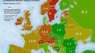 【ヨーロッパ】欧州国々の国民は何人が多いの?移民・難民・僕なに民?【移民・外国人データ】