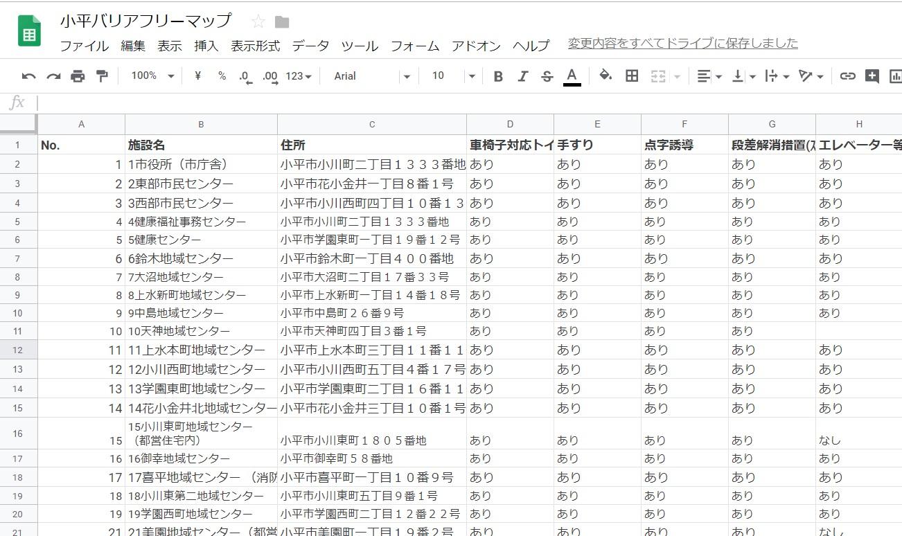 GAS】複数のSpread sheetの中のデータを集約してひとつのシートに記入 ...